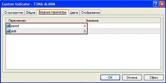 Стандартные параметры T3MA-ALARM