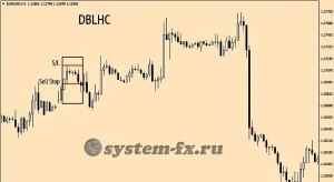 Паттерн DBLHC на графике терминала