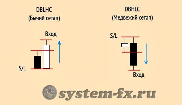 Паттерны DBLHC и DBHLC