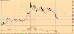 EURGBP_Monthly