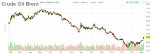8 march Crude oil2