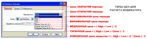 Настройки индикатора OBV