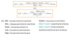 Формула расчета индикатора «Накопления/Распределения»