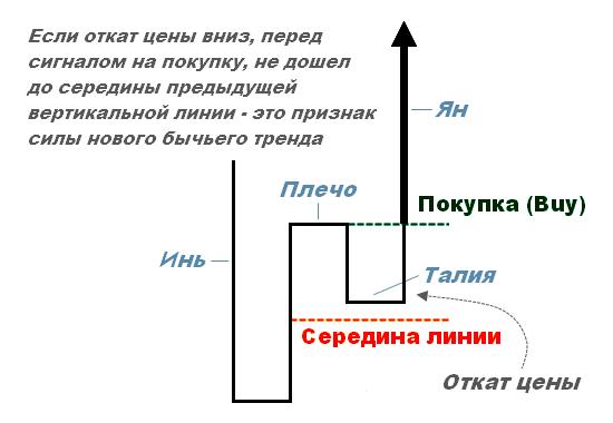 Forex проникающие линии wallstreetforexrobot_v4.7_nodll