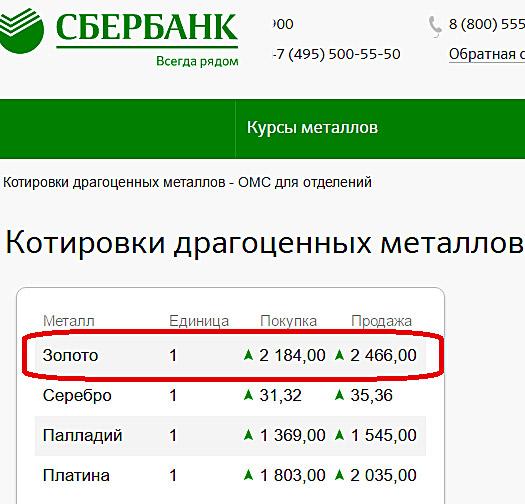 Сбербанк официальный сайт продажа валюты