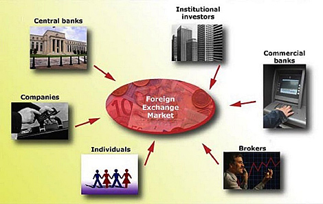 Латвийские банки на forex.lv tullow