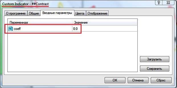 параметр настройки индикатора Contrast