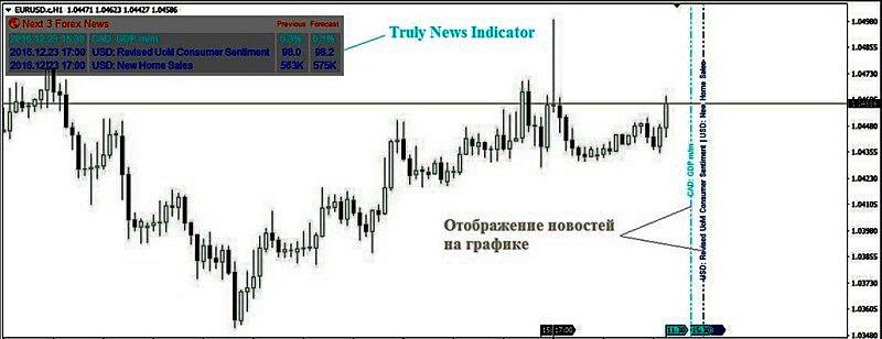 Форекс новости в графиках форекс брокеры в латвии