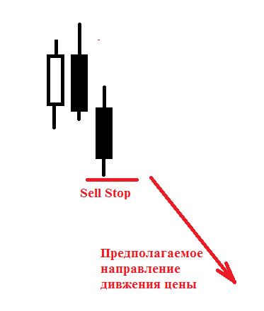 сигнал на продажу