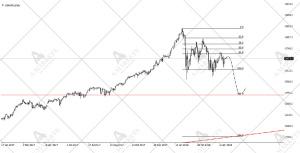 index_SP500