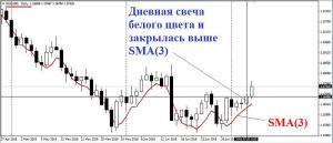 Пример покупки актива по ТС «МАлыш»