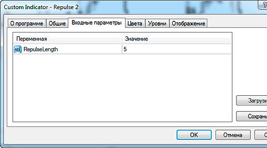 Настройка индикатора Repulse 2