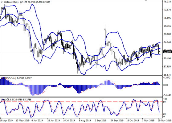 brent_daily