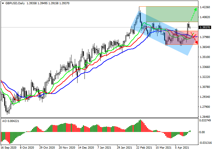 gbpusd_daily